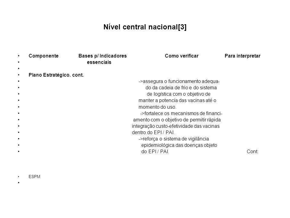 Nível central nacional[3]